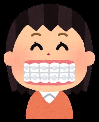 しらゆり歯科 歯並びを悪くする生活習慣 矯正に適した時期
